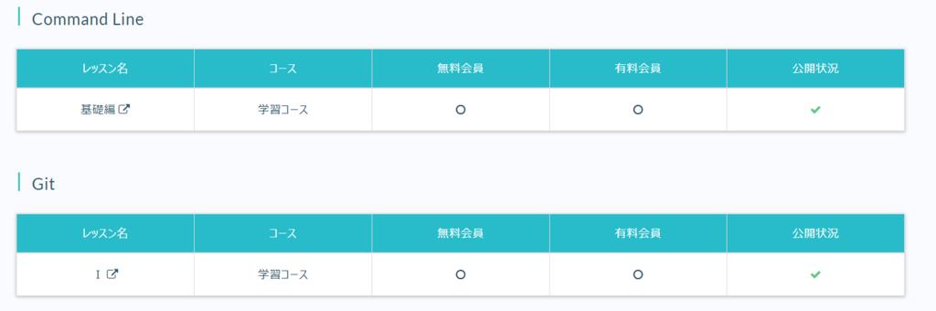 f:id:onigiri-man:20180330052201p:plain