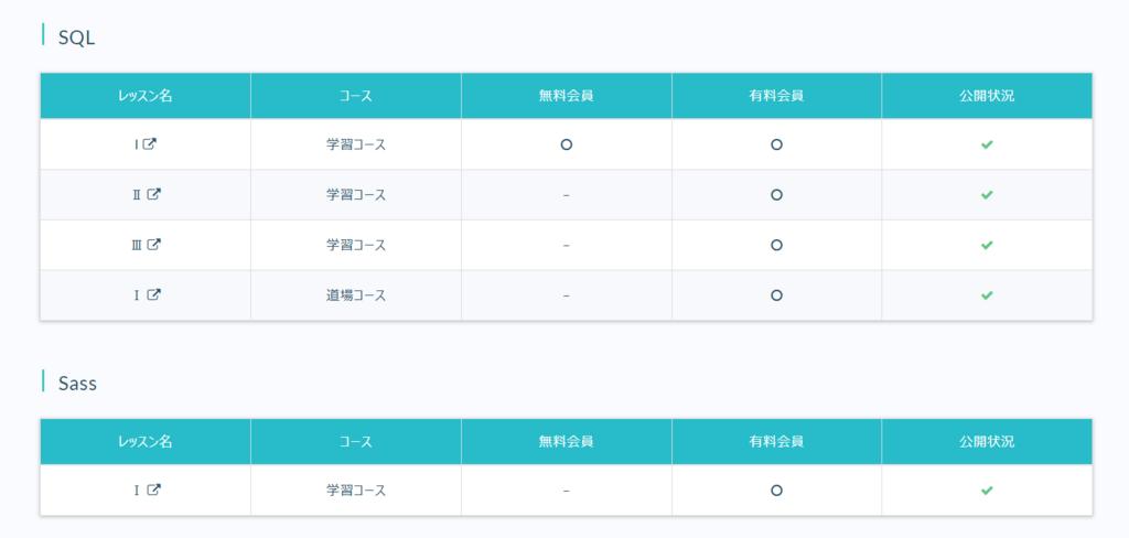 f:id:onigiri-man:20180330052238p:plain