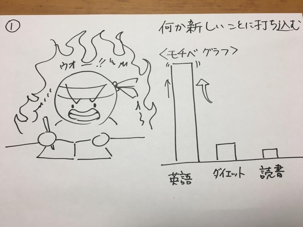 f:id:onigiri-man:20180413025847j:plain