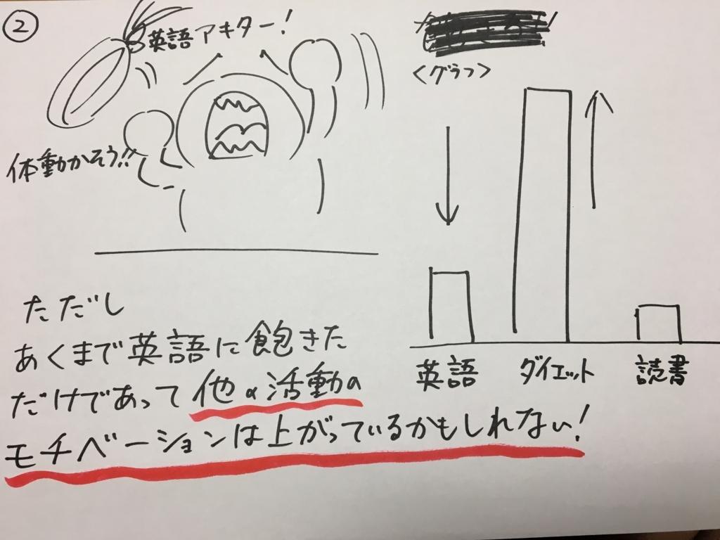 f:id:onigiri-man:20180413030219j:plain