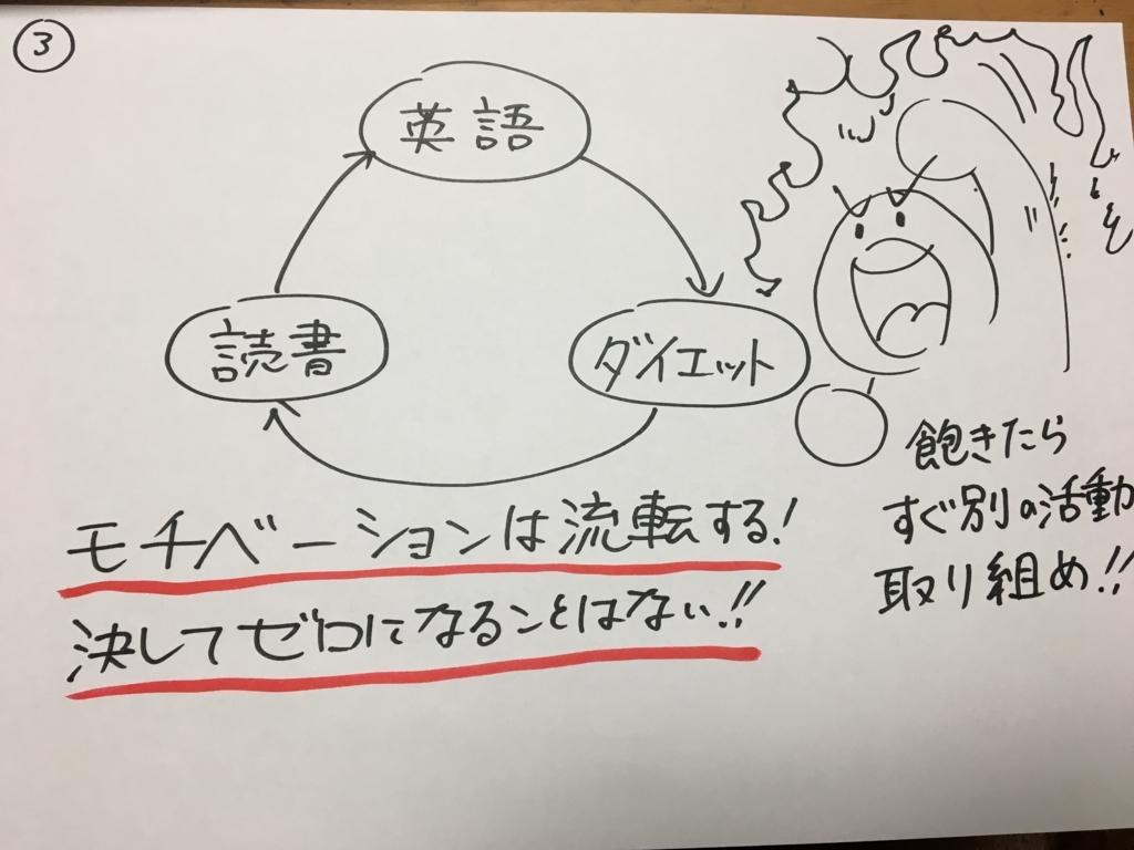 f:id:onigiri-man:20180413030507j:plain