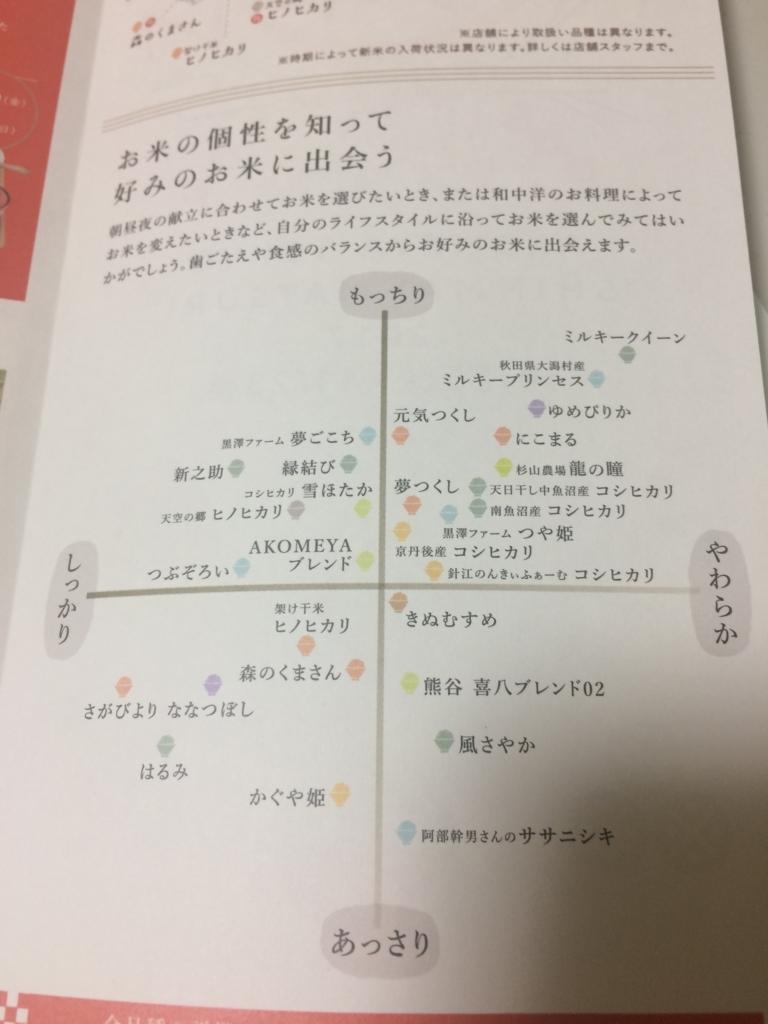f:id:onigiri777:20171014191948j:plain