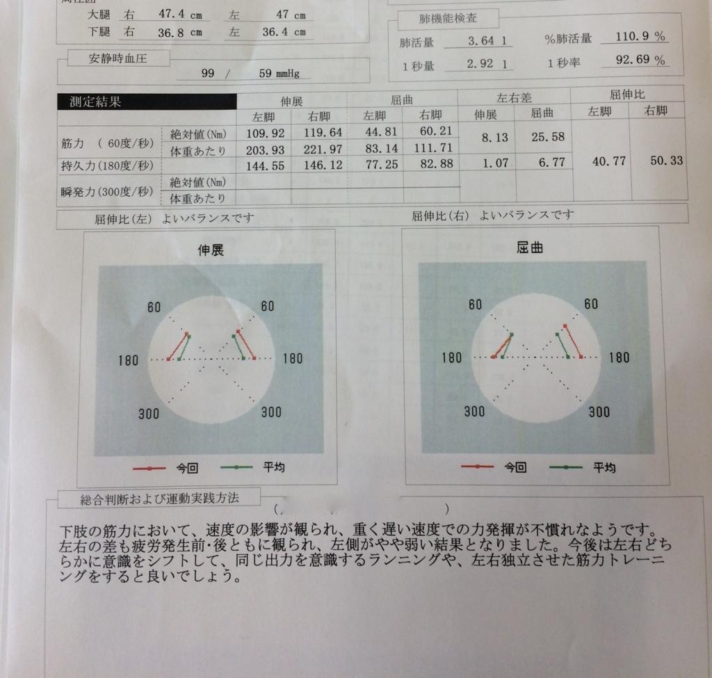 f:id:onigiri777:20180121201906j:plain