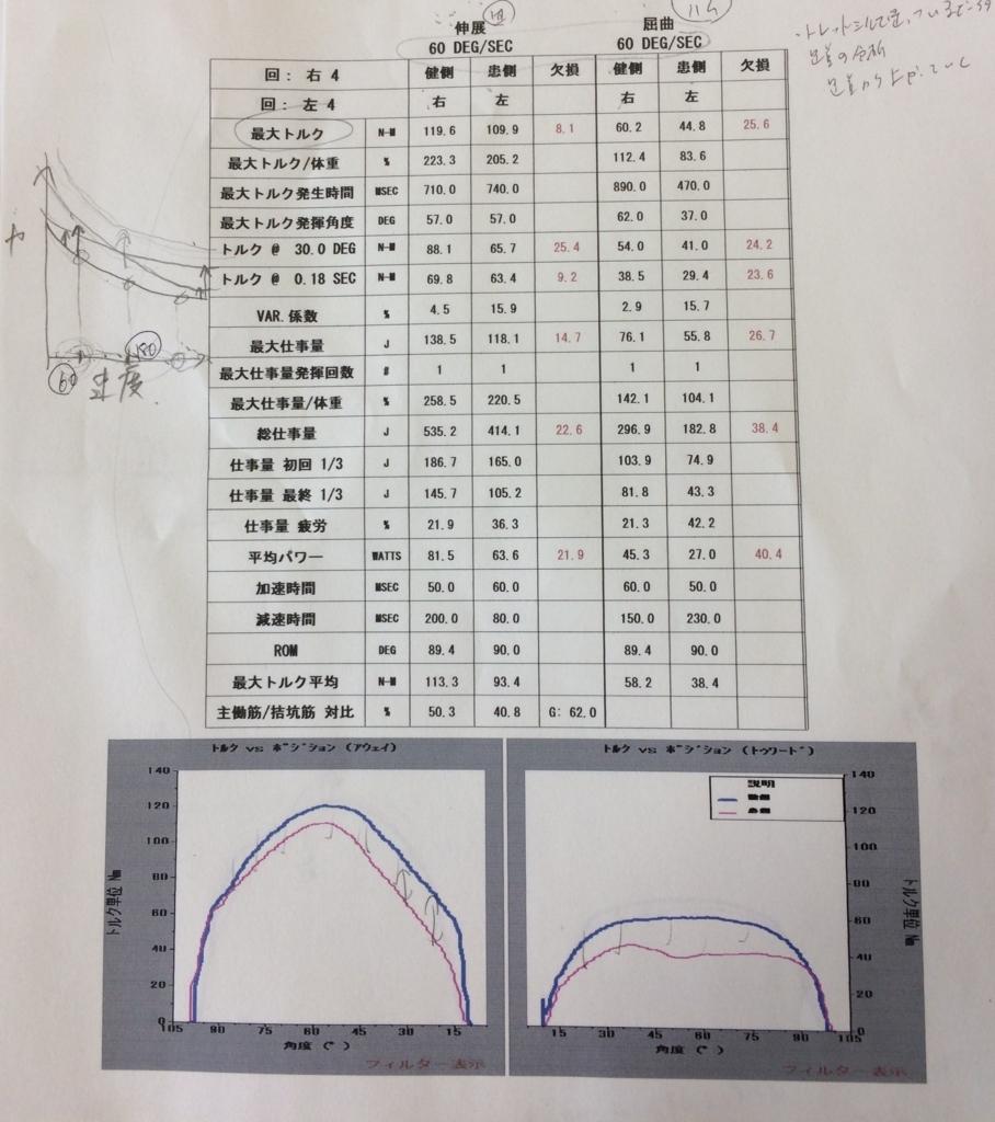 f:id:onigiri777:20180122181733j:plain