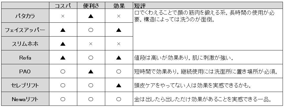 f:id:onigiri777:20180130165144j:plain