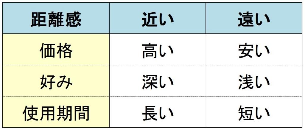 f:id:onigiri777:20180209165128j:plain