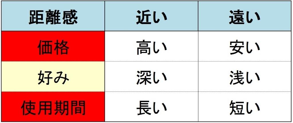 f:id:onigiri777:20180209165149j:plain