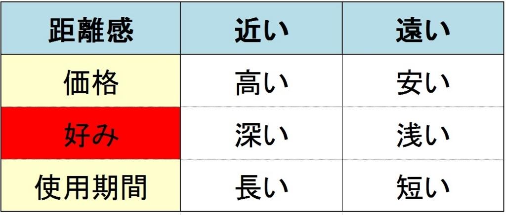 f:id:onigiri777:20180209165211j:plain
