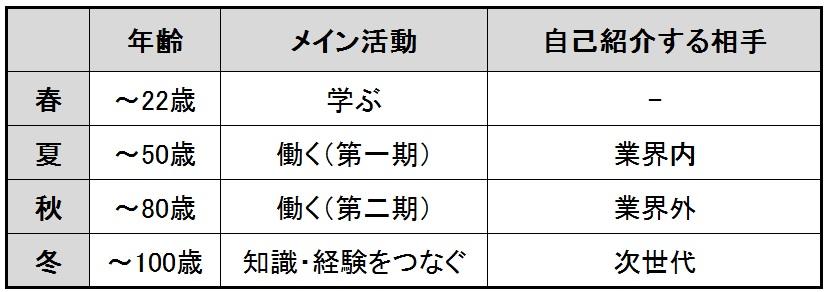 f:id:onigiri777:20180306111900j:plain