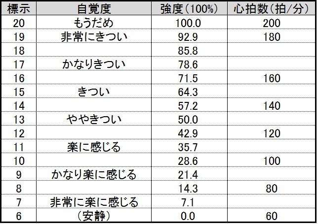 f:id:onigiri777:20180312160634j:plain