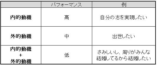 f:id:onigiri777:20180510155242j:plain
