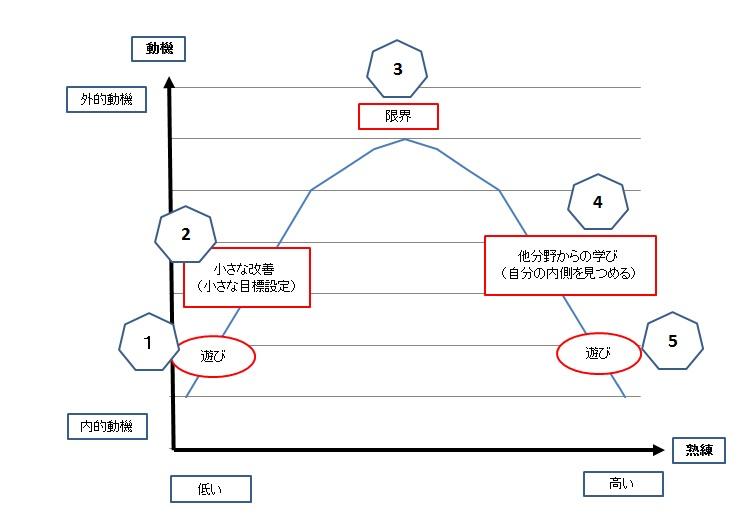 f:id:onigiri777:20180510160320j:plain