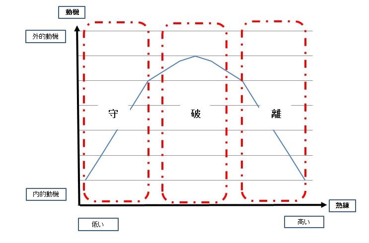 f:id:onigiri777:20180510160404j:plain