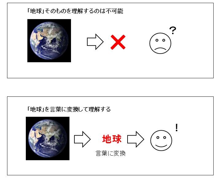 f:id:onigiri777:20180516133957j:plain