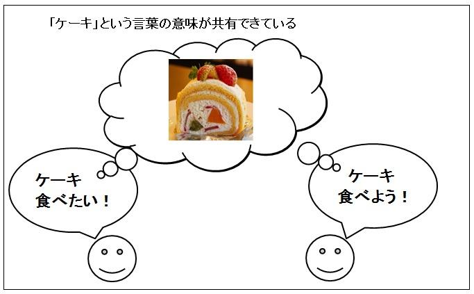 f:id:onigiri777:20180516140331j:plain