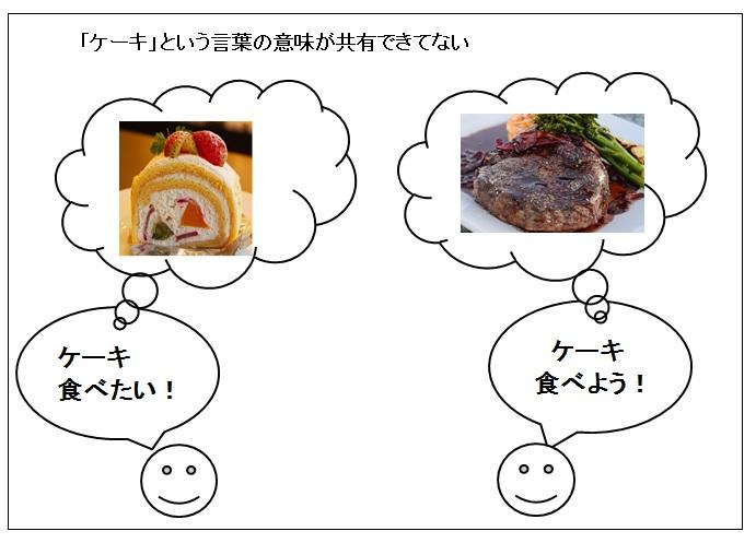 f:id:onigiri777:20180516140419j:plain