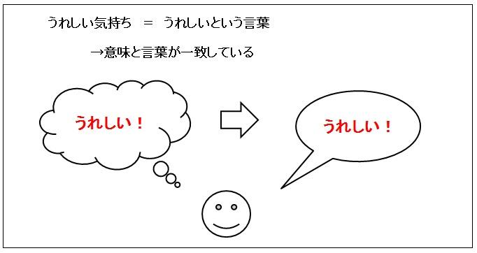 f:id:onigiri777:20180516142512j:plain