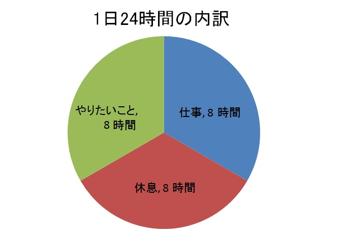 f:id:onigiri777:20180530100819j:plain