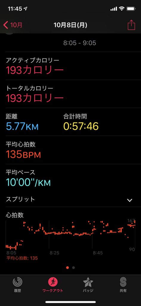 f:id:onigiri777:20181008121750p:plain