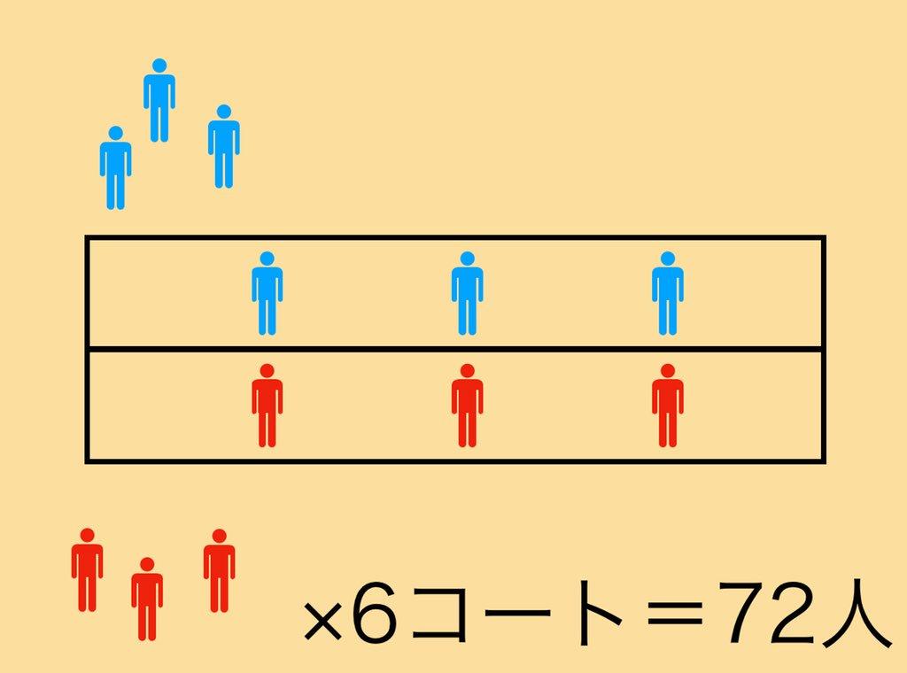 f:id:onigirimama5856:20180810070111j:plain