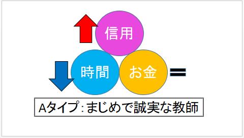 f:id:onigiripapa1031:20180415000401p:plain