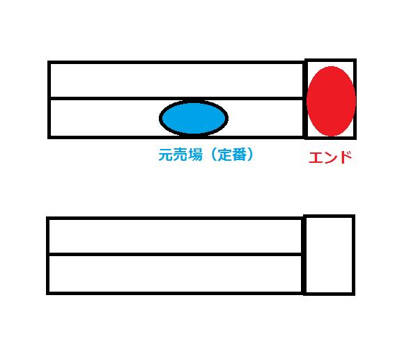 f:id:oniisann:20160617202416p:plain