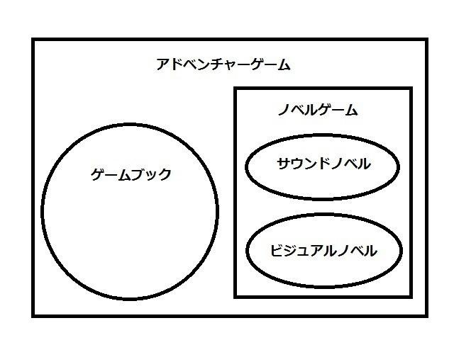 f:id:oniisann:20160908102447p:plain