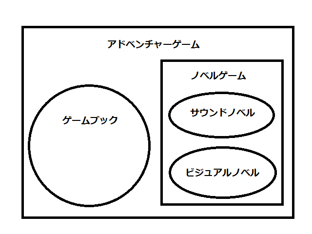 f:id:oniisann:20170523001926p:plain