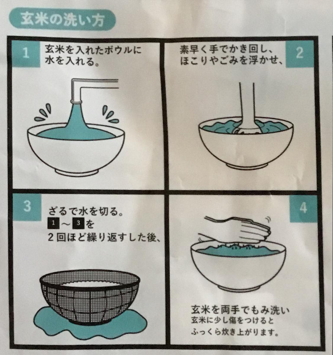 玄米の洗い方