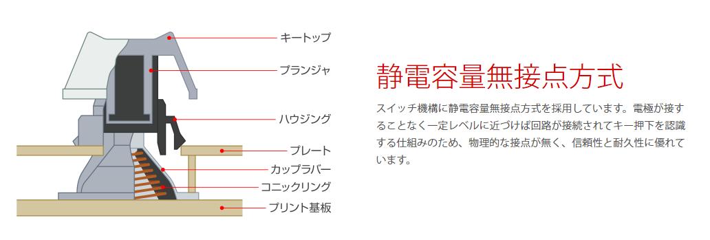 f:id:oniji:20200118212258p:plain