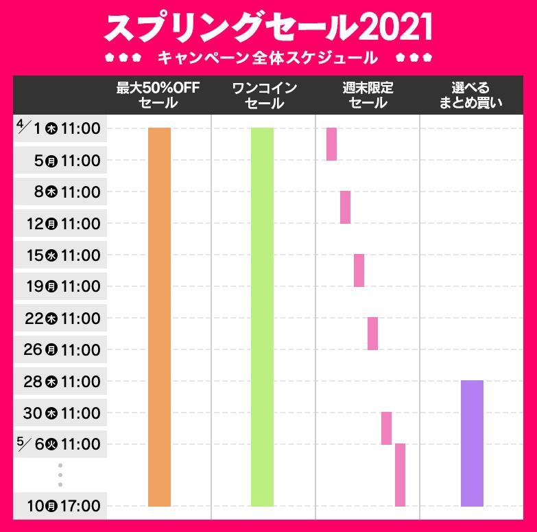 f:id:oniji:20210401185105p:plain