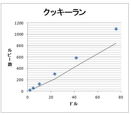 f:id:onikuma:20150815001737p:plain