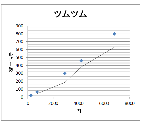 f:id:onikuma:20150815001745p:plain