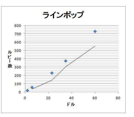 f:id:onikuma:20150815001801p:plain