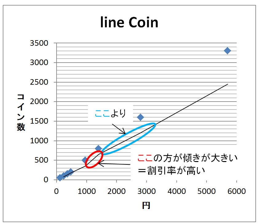 f:id:onikuma:20150815010509p:plain