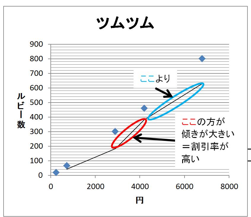 f:id:onikuma:20150815010644p:plain