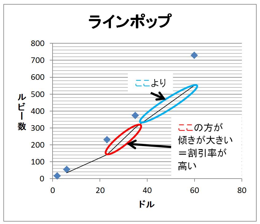 f:id:onikuma:20150815010651p:plain
