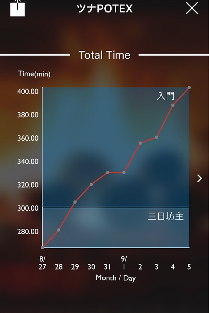 f:id:onikusan8:20180905224747j:image