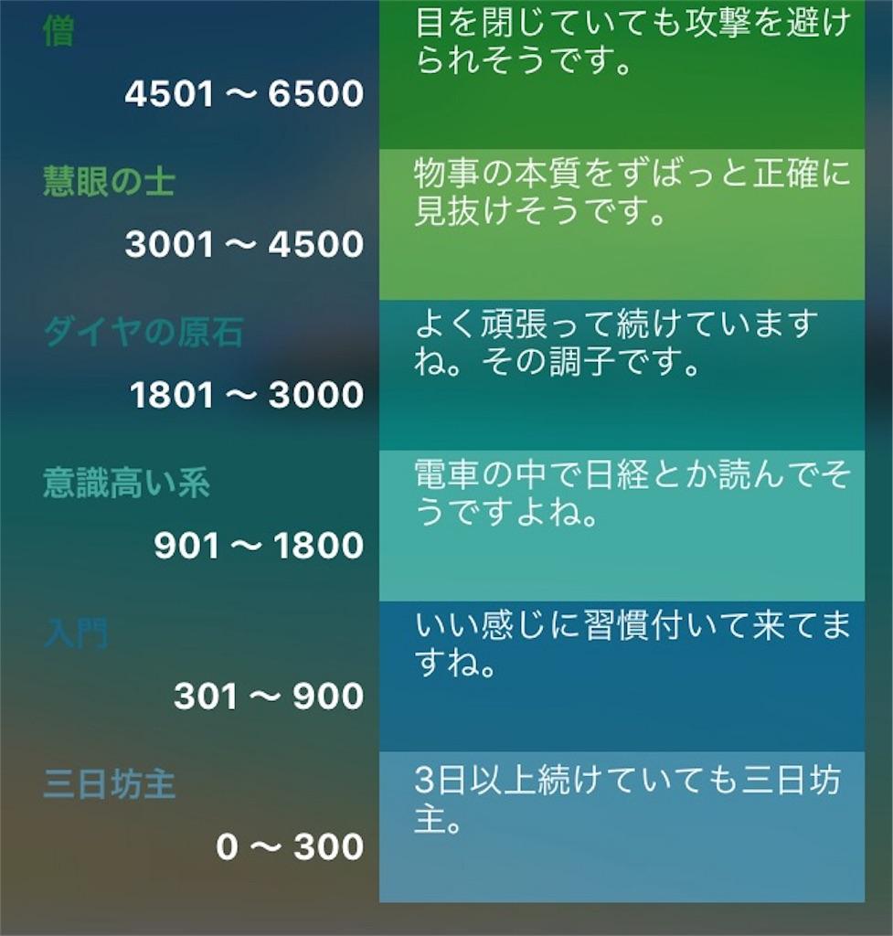 f:id:onikusan8:20180913232436j:image