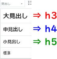 はてなブログの見出しh3からh5の説明