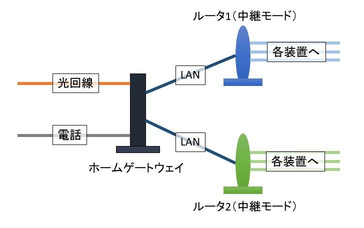 f:id:onikusan8:20181126124559j:plain