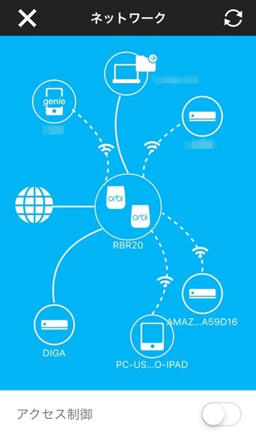 NETGEAR_Genieのネットワークマップの画面