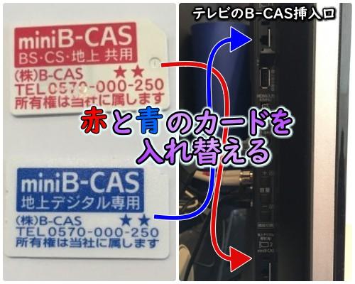 B-CASカードの故障切り分け方法