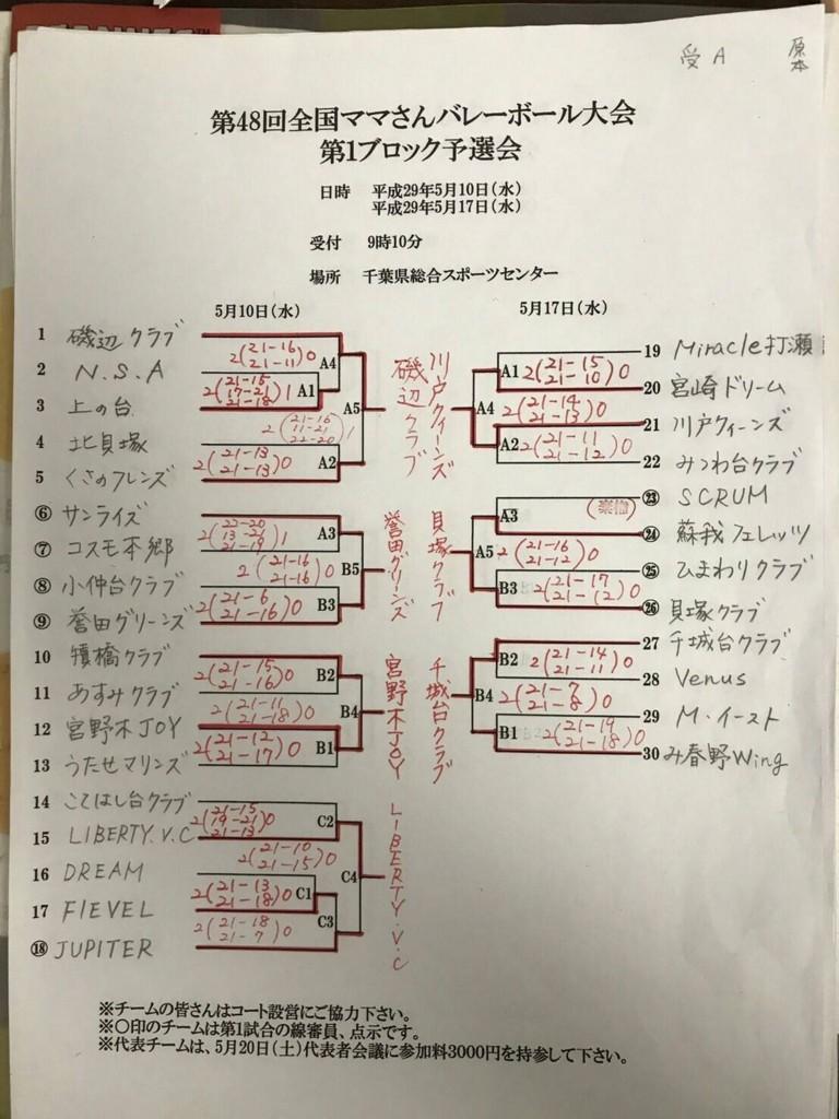 f:id:onimane:20170517220716j:plain