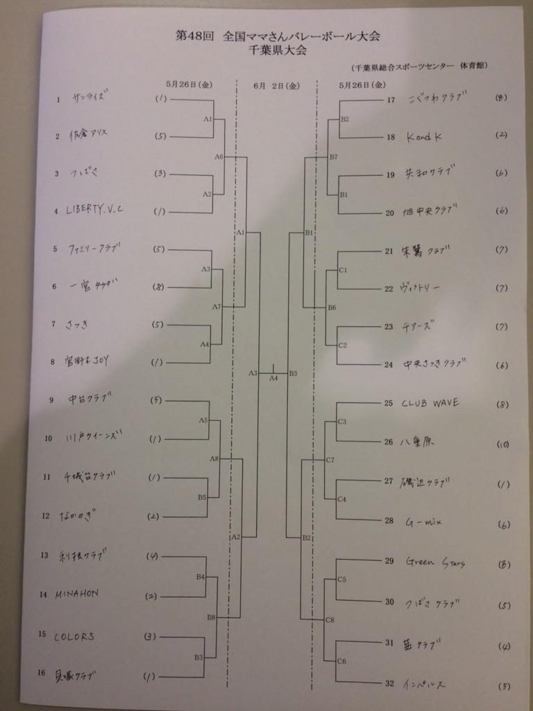 f:id:onimane:20170524235737j:plain