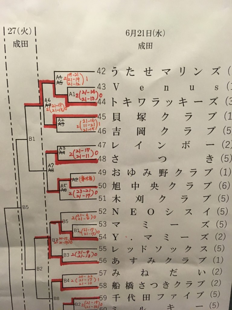 f:id:onimane:20170625225446j:plain