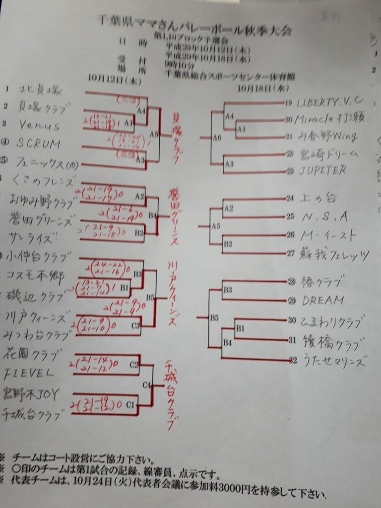f:id:onimane:20171015210218j:plain