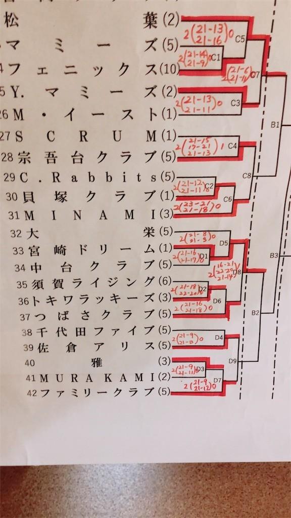 f:id:onimane:20180917144006j:image