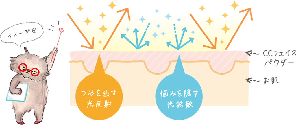 f:id:oninokonoko:20170101230625p:image