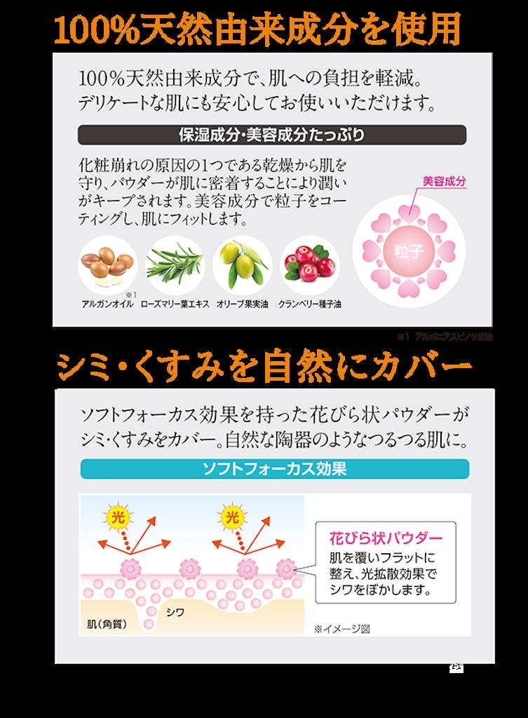 f:id:oninokonoko:20170320234406p:image